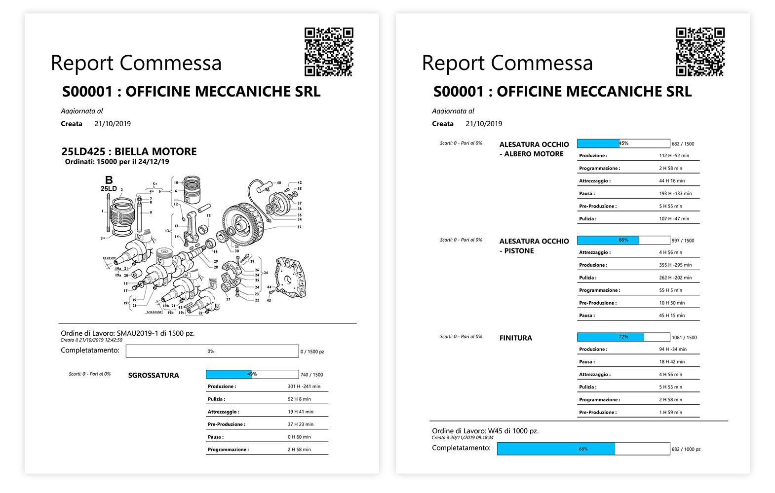 Report_commessa_iprod