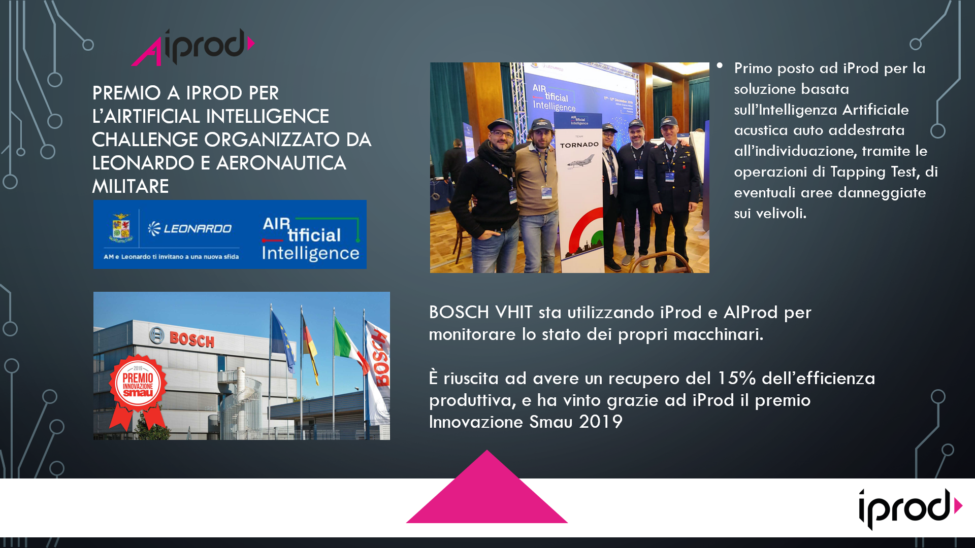 aiprod vince l'airtificial intelligence